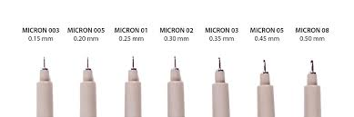 Mm To Micron Chart Varieties Pigmamicron Com