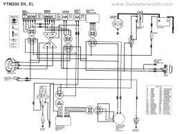 chevy vega wiring diagram wiring diagrams favorites lights wiring diagram chevrolet vega wiring diagram features chevy vega wiring diagram