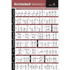 Multi Station Home Gym Exercise Chart Newme Fitness Kettlebell Workout Exercise Poster Laminated Home Gym Weight Lifting Routine Hiit Workout Build Muscle Lose Fat Fitness Guide