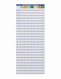 R414b Pressure Chart Symbolic R414b Refrigerant Pt Chart 2019
