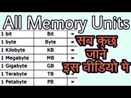 Bit Byte Nibble Kb Mb Gb Tb Pb Eb Zb Equal To Memory Units