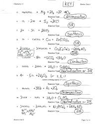 background image of page 1 balancing chemical equations worksheets reactions worksheet