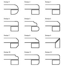 countertops edges options wlfeeldoor info for granite countertop edge styles prepare 28