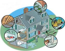Yearly House Maintenance We Preform Yearly Maintenance Home Inspections In