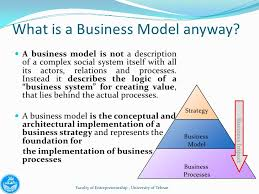 what is a business model business model