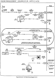 vs v8 auto wiring diagram vs wiring diagrams online vs v8 pcm wiring diagram