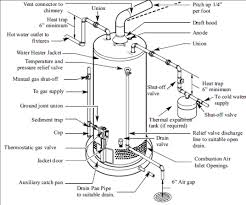 rheem water heater wiring diagrams wiring diagram and schematic rheem ruud condenser fan motor 51 23053 11 wiring diagram
