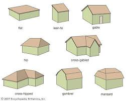 Several basic roof designs.