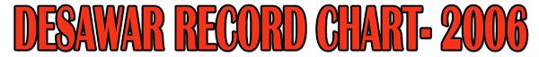 Desawar Record Chart 2006 Desawar Records 2006 Satta