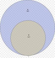 Elements Of A Venn Diagram Venn Diagram Circle Visualization Element Circle Png Download