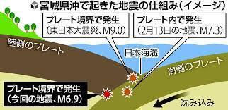 今回 の 地震