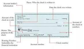 How To Write A Check For Cash Quora
