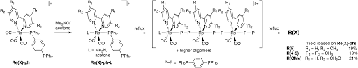 Rhenium I Trinuclear Rings As Highly Efficient Redox