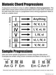 Diatonic Chord Progression Chart 337 Best Chord Progressions Images In 2019 Music Theory