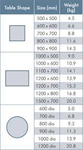 Table Top Size Chart Premium Laminate Round