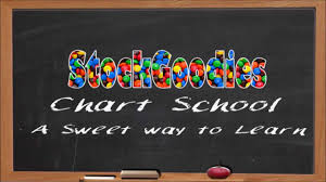 Stockgoodies Chart School Welcome To The Stockgoodies Chart School