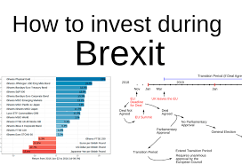 Brexit Stock Market Crash Chart How To Invest During Brexit
