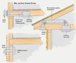 When Building A New Bathroom You Can T Forget The Vent This Important Feature Is Responsible For Keeping Bathroom Ventilation Bathroom Vent Home Construction