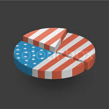 American Flag Pie Chart 3d Stock Vector Colourbox