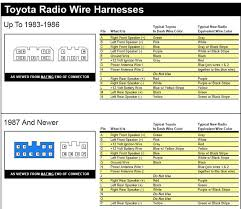 corolla diy toyota radio wire harnesses diagram toyota radio wire harnesses diagram