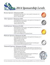 Format Of A Sponsorship Letter Delectable Sponsorship Application Template Google Search Harvest Fest
