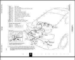 2007 infiniti g35 fuse box diagram wiring 8jwoo volkswagen jetta 2007 infiniti g35 fuse box diagram wiring 8jwoo volkswagen jetta