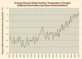 Global Warming Research Paper   Educational Writing SlideShare