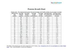 Growth Charts Baby Boy Boys Weight Growth Chart Calculator Baby Boy Clicktips Info