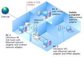home and small office network topologies figure 4 a mixed media home or small network