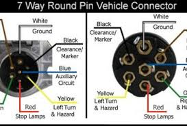 7 pin trailer wiring diagram ford wiring diagram and hernes trailer wiring diagram 7 way ford maker