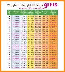 Weight Table For Girls Www Bilderbeste Com