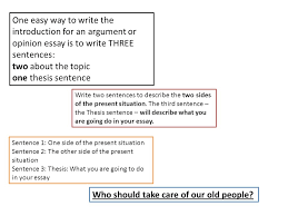essay writing essays like sandwiches or burgers are divided into  3 who