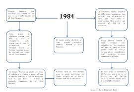 essay file george orwell por emmanuel pdf george orwell s  file george orwell por emmanuel pdf file 1984 george orwell por emmanuel pdf