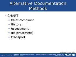 Chart Documentation Method 4 Documentation During This Lesson Students Will Learn