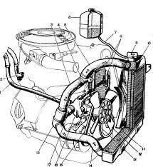 Реферат движок автомобиля ваз xreferat ru банк рефератов  Реферат двигатель автомобиля ваз 2106 xreferat ru банк рефератов сочинений