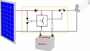 solar charge controller circuit working microcontroller solar charge controller circuit