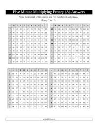Multiplication Frenzy Worksheet Five Minute Multiplying Frenzy Four Charts Per Page Range 24 To 6