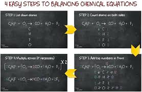there are 4 simple steps in balancing equation chemical equations easy worksheet