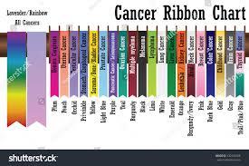 Cancer Ribbon Chart Stock Vector Royalty Free 330156368
