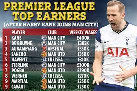 Harry Kane will be Premier League's ...