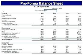 business plan excel sheet templates pro business plan spreadsheet forma template ipcco co