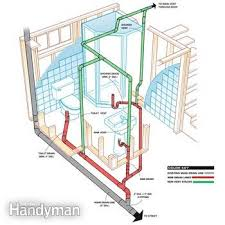 this ilration shows the basics of how to plumb the waste and vent in a basement