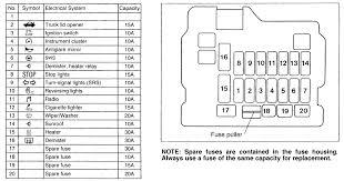 2014 mitsubishi mirage wiring diagram great installation of wiring 2014 mitsubishi mirage fuse box diagram wiring diagram third level rh 8 4 14 jacobwinterstein com
