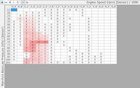 Champion Spark Plug Heat Range Cross Reference Chart Ac Delco Spark Plug Heat Range Chart Bedowntowndaytona Com
