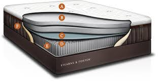 stearns and foster hybrid. Features \u0026 Materials: Stearns And Foster Hybrid A