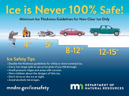 Ice Road Thickness Chart Safe Ice Thickness Chart You Can Never Be To Safe Stop By