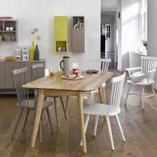 Table style scandinave pas cher - Le monde de Léa
