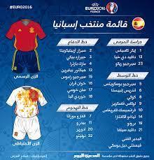قائمة منتخب إسبانيا في يورو 2016