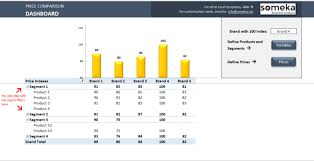Product Comparison Template Excel Price Comparison And Analysis Excel Template For Small Business