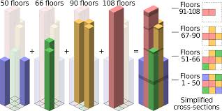 Chicagou0027s Willis Tower Reveals Plan For Ambitious 500M Makeover Willis Tower Floor Plan